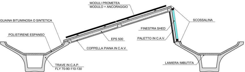 Fly power shed tetto prefabbricato fotovoltaico integrato for Piani tetto shed