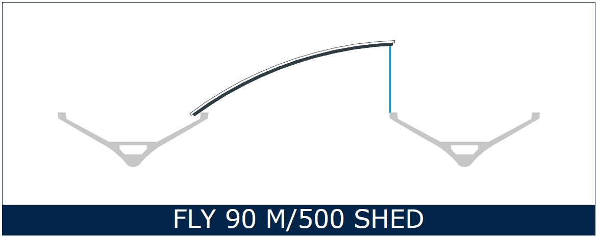 Fly 90 M500 Shed