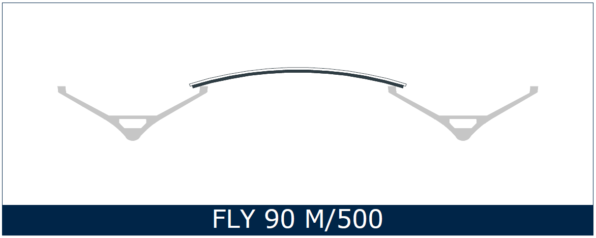Fly 90 M500